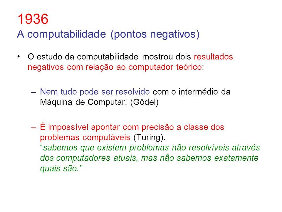 1936 A computabilidade (pontos negativos) O estudo da computabilidade mostrou dois resultados negativos com relação ao computador teórico: –Nem tudo p