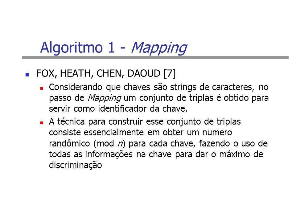 Algoritmo 1 - Mapping FOX, HEATH, CHEN, DAOUD [7] Considerando que chaves são strings de caracteres, no passo de Mapping um conjunto de triplas é obti