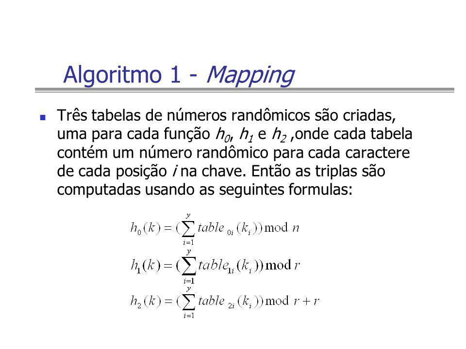 Algoritmo 1 - Mapping Três tabelas de números randômicos são criadas, uma para cada função h 0, h 1 e h 2,onde cada tabela contém um número randômico