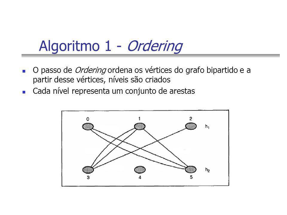 Algoritmo 1 - Ordering O passo de Ordering ordena os vértices do grafo bipartido e a partir desse vértices, níveis são criados Cada nível representa u