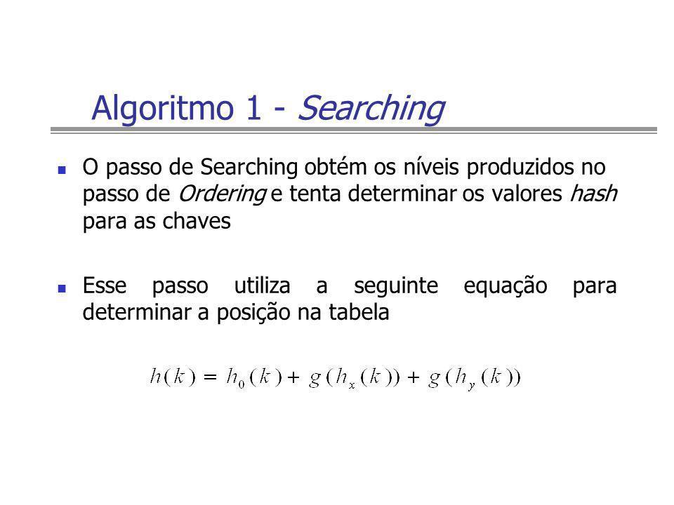 Algoritmo 1 - Searching O passo de Searching obtém os níveis produzidos no passo de Ordering e tenta determinar os valores hash para as chaves Esse pa