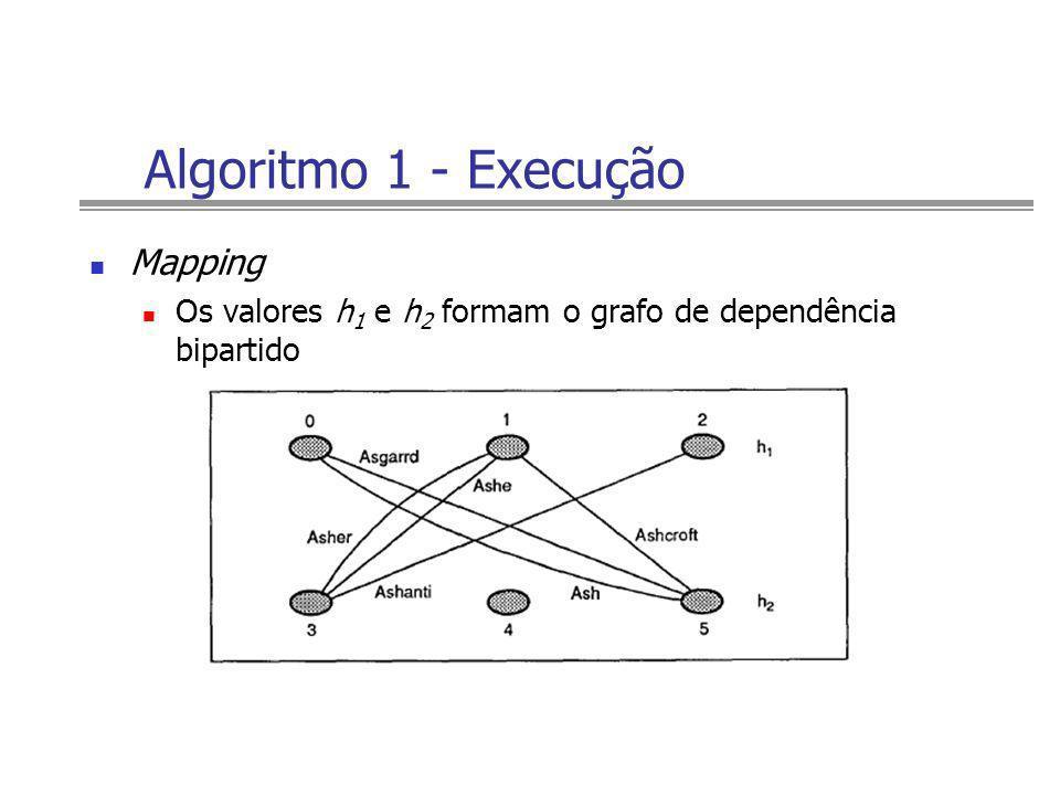Algoritmo 1 - Execução Mapping Os valores h 1 e h 2 formam o grafo de dependência bipartido