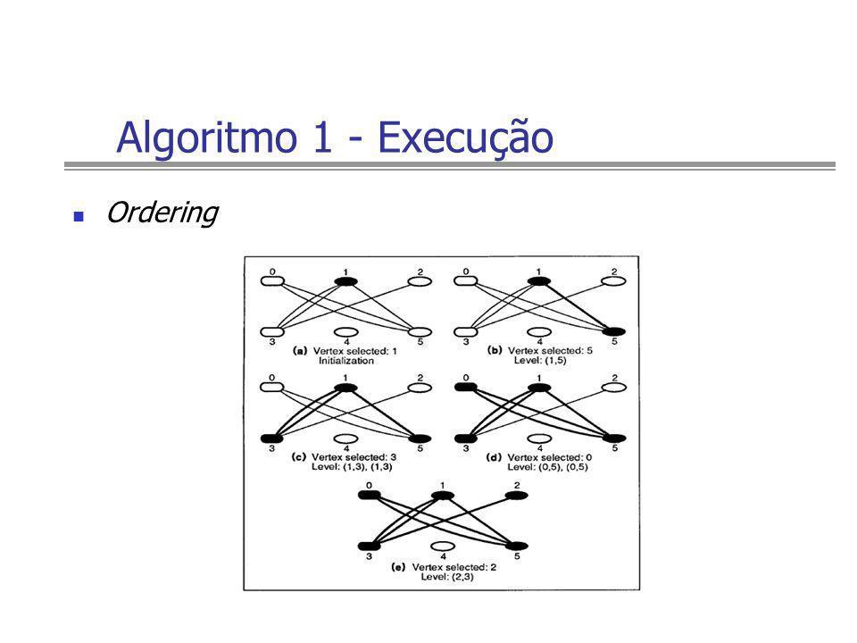 Algoritmo 1 - Execução Ordering