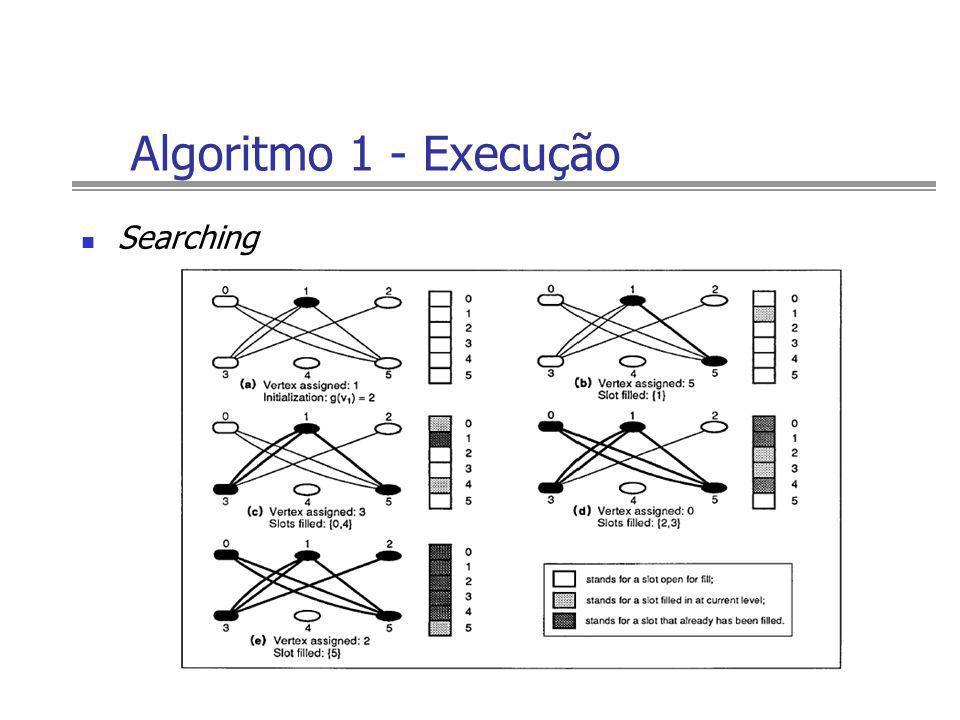 Algoritmo 1 - Execução Searching