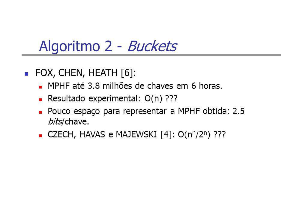 FOX, CHEN, HEATH [6]: MPHF até 3.8 milhões de chaves em 6 horas. Resultado experimental: O(n) ??? Pouco espaço para representar a MPHF obtida: 2.5 bit