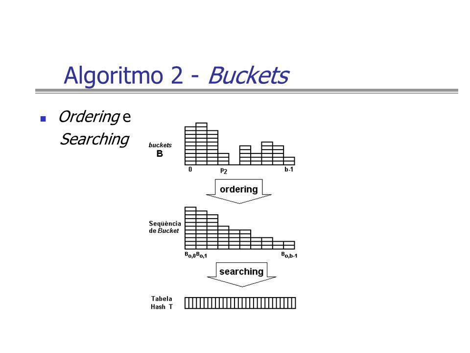 Algoritmo 2 - Buckets Ordering e Searching