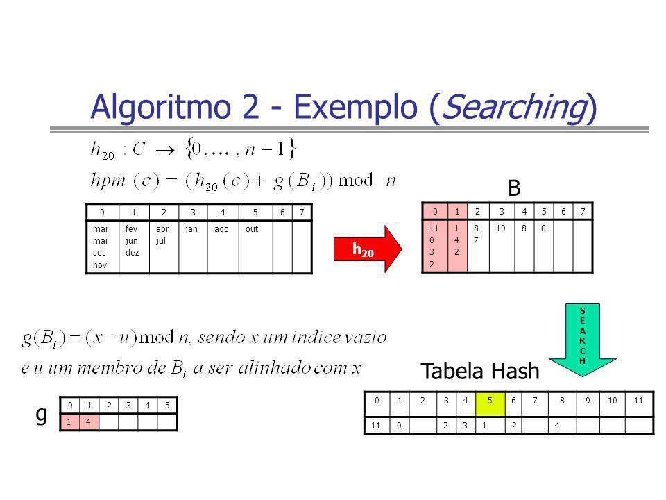 Algoritmo 2 - Exemplo (Searching) 012345 14 01234567891011 023124 01234567 mar mai set nov fev jun dez abr jul janagoout h 20 01234567 11 0 3 2 142142