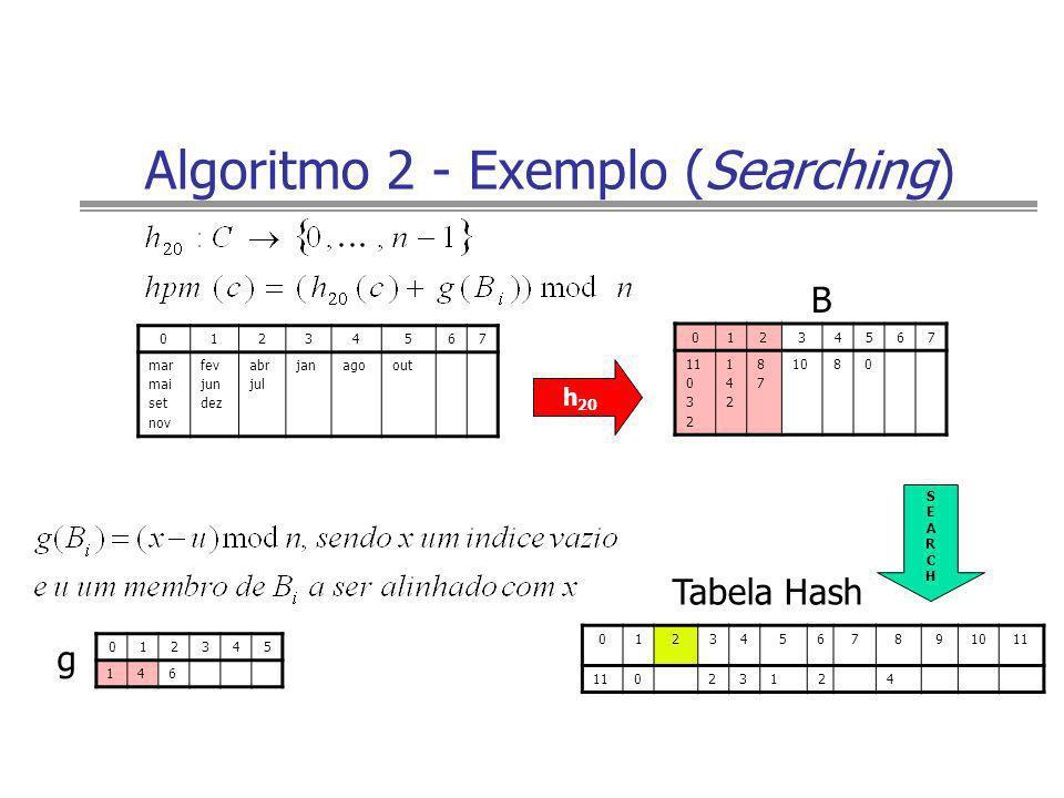 Algoritmo 2 - Exemplo (Searching) 012345 146 01234567891011 023124 01234567 mar mai set nov fev jun dez abr jul janagoout h 20 01234567 11 0 3 2 14214