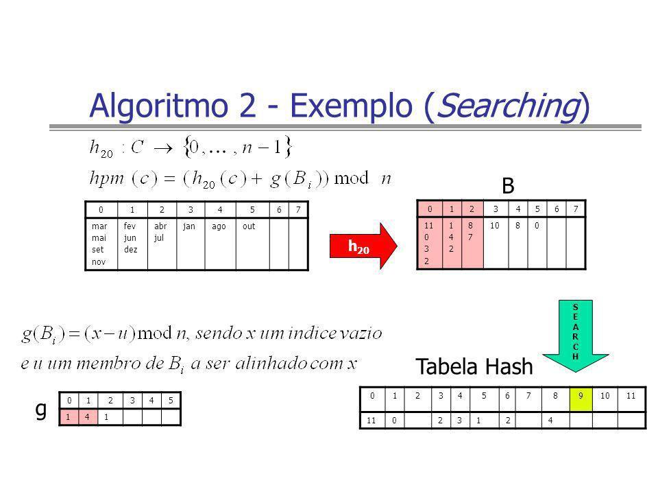 Algoritmo 2 - Exemplo (Searching) 012345 141 01234567891011 023124 01234567 mar mai set nov fev jun dez abr jul janagoout h 20 01234567 11 0 3 2 14214