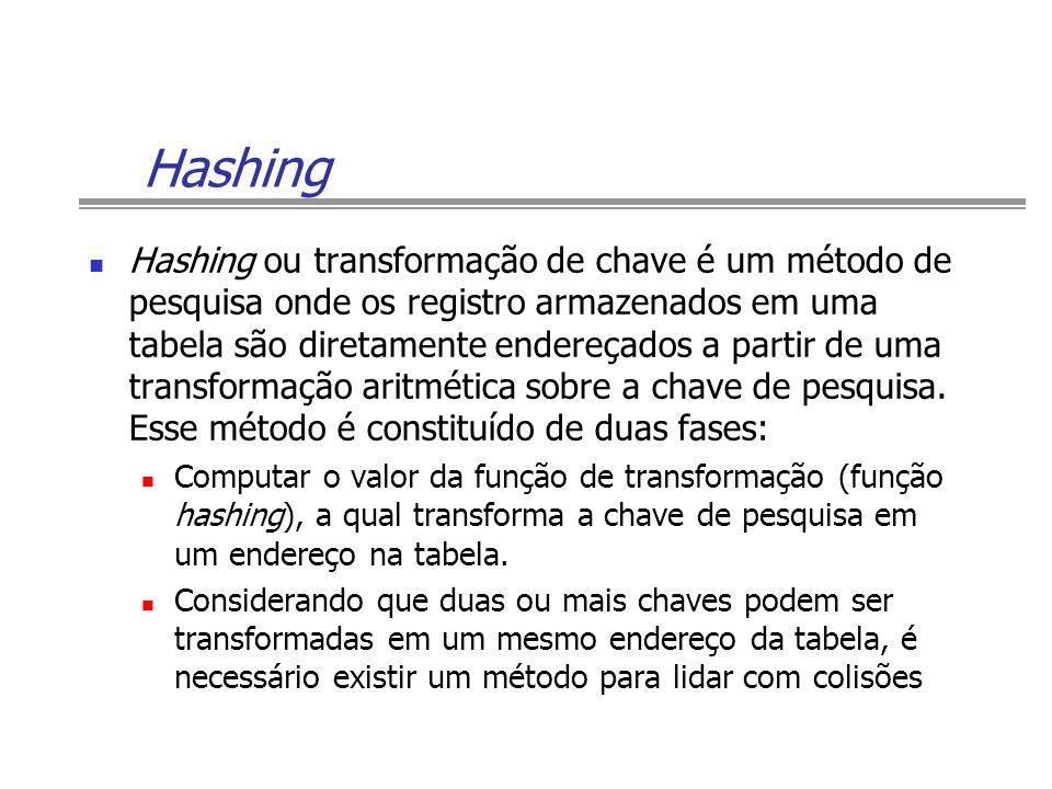 Hashing Hashing ou transformação de chave é um método de pesquisa onde os registro armazenados em uma tabela são diretamente endereçados a partir de u