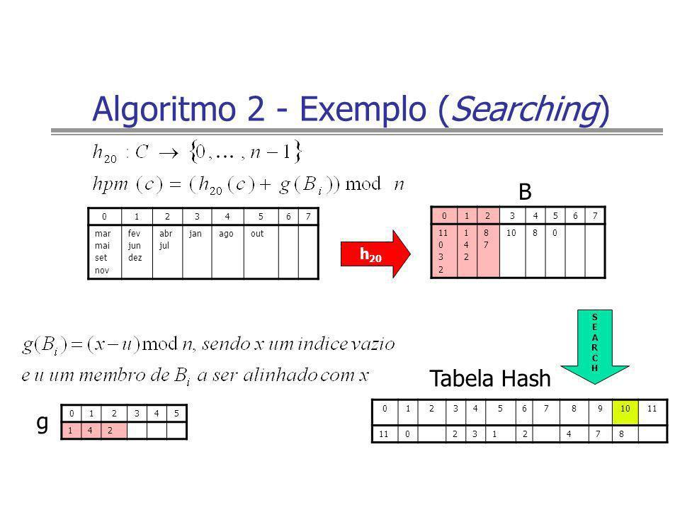 Algoritmo 2 - Exemplo (Searching) 012345 142 01234567891011 02312478 01234567 mar mai set nov fev jun dez abr jul janagoout h 20 01234567 11 0 3 2 142