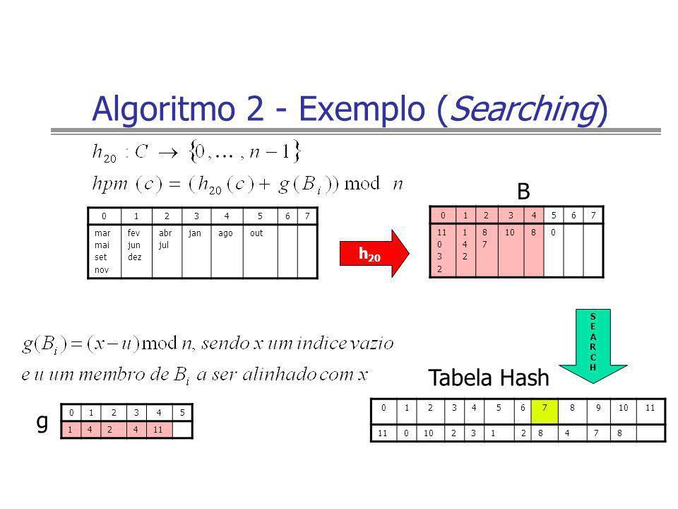 Algoritmo 2 - Exemplo (Searching) 012345 142411 01234567891011 01023128478 01234567 mar mai set nov fev jun dez abr jul janagoout h 20 01234567 11 0 3