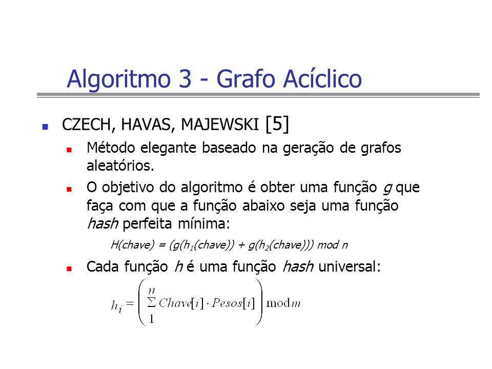 Algoritmo 3 - Grafo Acíclico CZECH, HAVAS, MAJEWSKI [5] Método elegante baseado na geração de grafos aleatórios. O objetivo do algoritmo é obter uma f