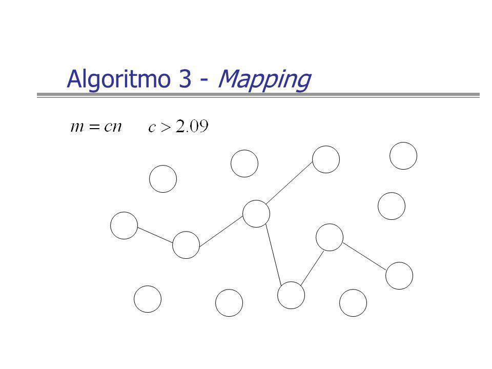 Algoritmo 3 - Mapping