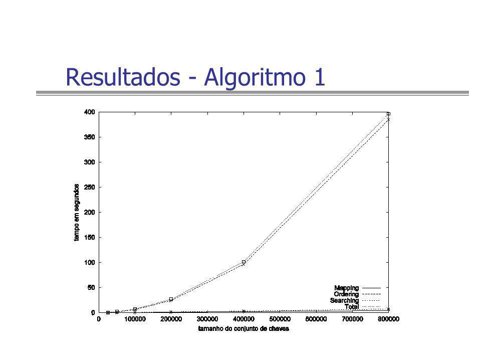 Resultados - Algoritmo 1