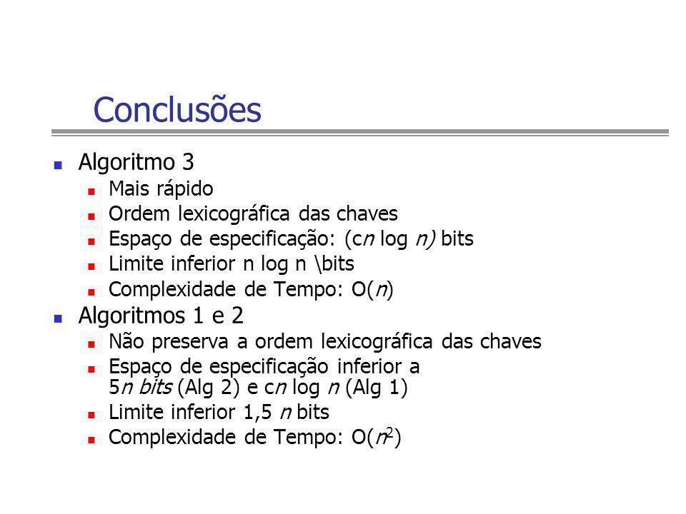 Conclusões Algoritmo 3 Mais rápido Ordem lexicográfica das chaves Espaço de especificação: (cn log n) bits Limite inferior n log n \bits Complexidade