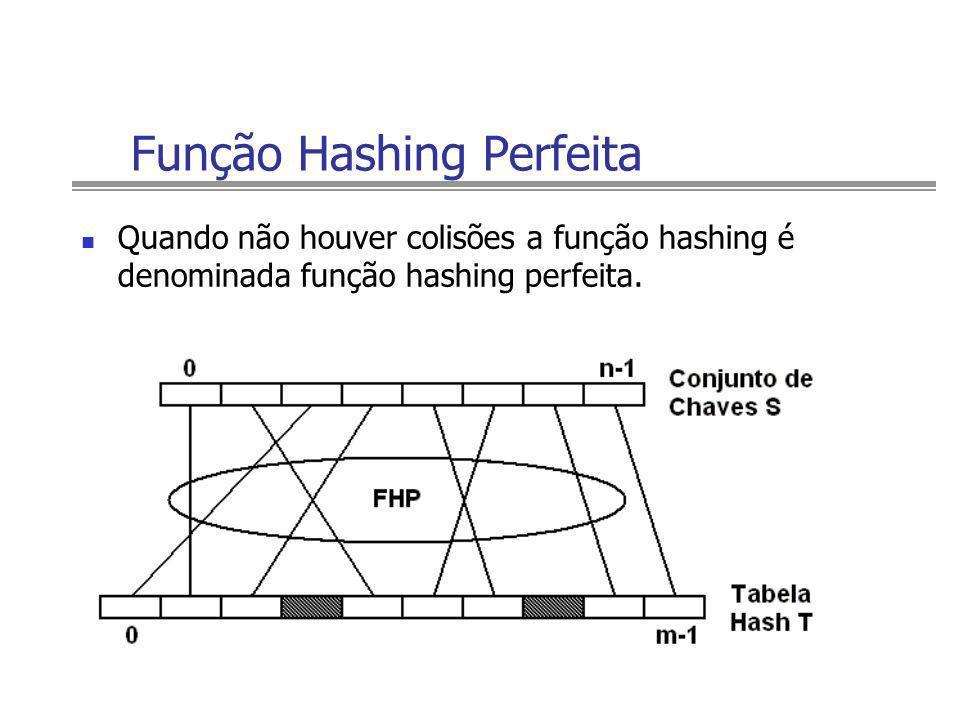 Função Hashing Perfeita Quando não houver colisões a função hashing é denominada função hashing perfeita.