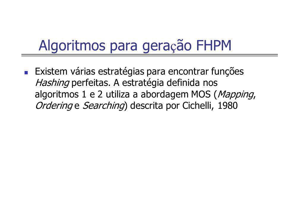 Algoritmos para gera ç ão FHPM Existem várias estratégias para encontrar funções Hashing perfeitas. A estratégia definida nos algoritmos 1 e 2 utiliza