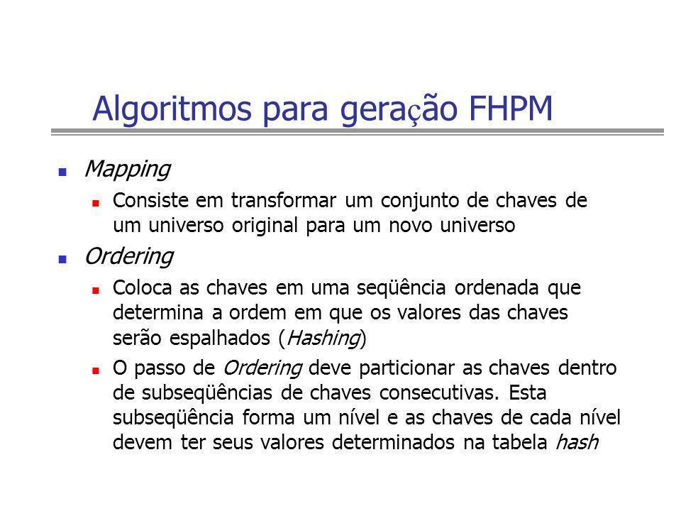 Algoritmos para gera ç ão FHPM Mapping Consiste em transformar um conjunto de chaves de um universo original para um novo universo Ordering Coloca as