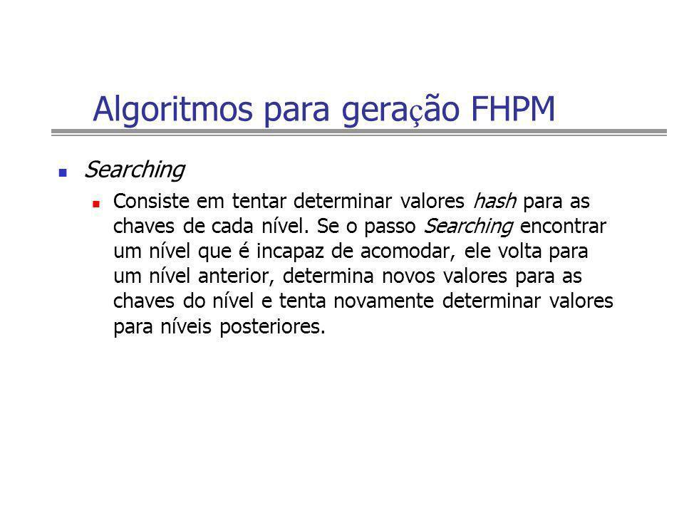 Algoritmos para gera ç ão FHPM Searching Consiste em tentar determinar valores hash para as chaves de cada nível. Se o passo Searching encontrar um ní