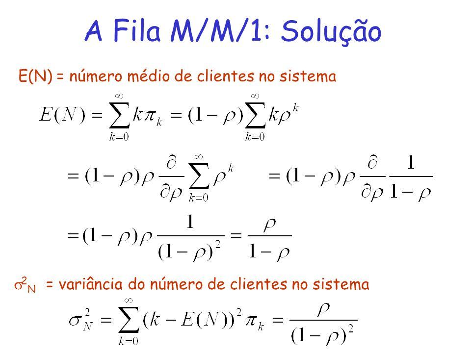 A Fila M/M/1: Solução E(N) = número médio de clientes no sistema 2 N = variância do número de clientes no sistema