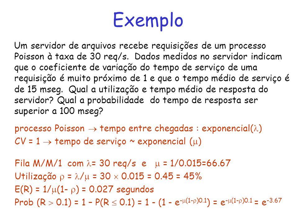 Exemplo Um servidor de arquivos recebe requisições de um processo Poisson à taxa de 30 req/s. Dados medidos no servidor indicam que o coeficiente de v