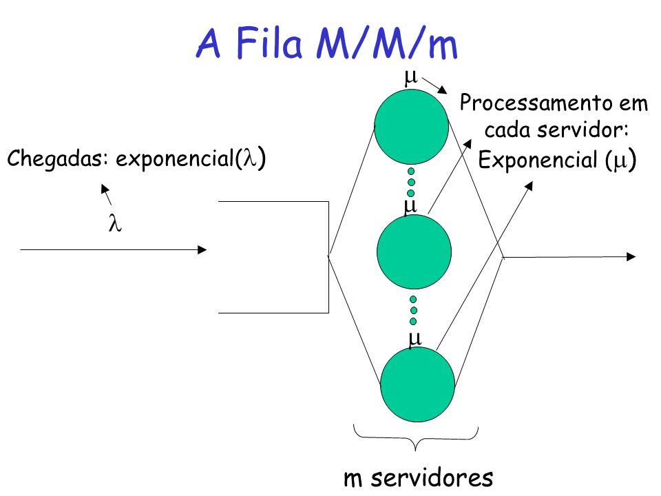A Fila M/M/m m servidores Processamento em cada servidor: Exponencial ( ) Chegadas: exponencial( )
