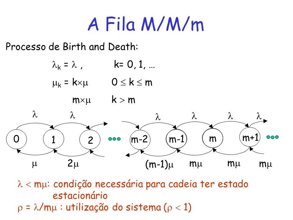 A Fila M/M/m Processo de Birth and Death: k =, k= 0, 1, … k = k 0 k m m k m 0 1 2 2 m-1 m m+1 m m m m-2 (m-1) m : condição necessária para cadeia ter
