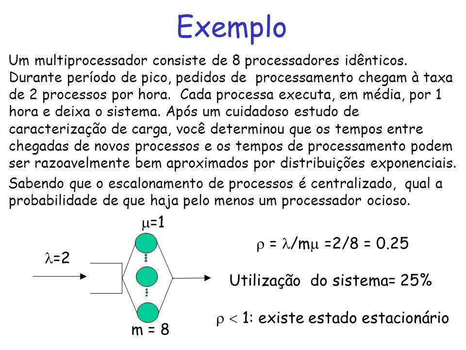 Exemplo Um multiprocessador consiste de 8 processadores idênticos. Durante período de pico, pedidos de processamento chegam à taxa de 2 processos por