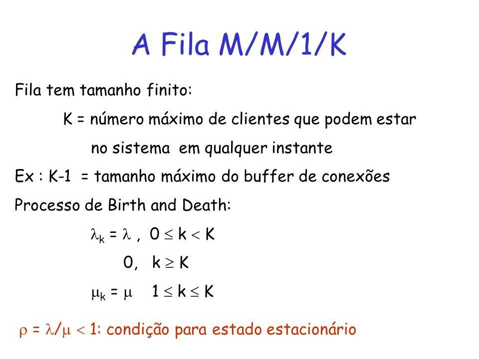 A Fila M/M/1/K Fila tem tamanho finito: K = número máximo de clientes que podem estar no sistema em qualquer instante Ex : K-1 = tamanho máximo do buf