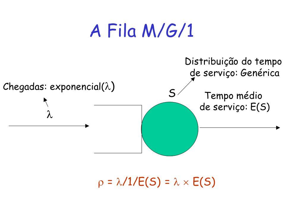 A Fila M/G/1 Chegadas: exponencial( ) Distribuição do tempo de serviço: Genérica Tempo médio de serviço: E(S) S = /1/E(S) = E(S)