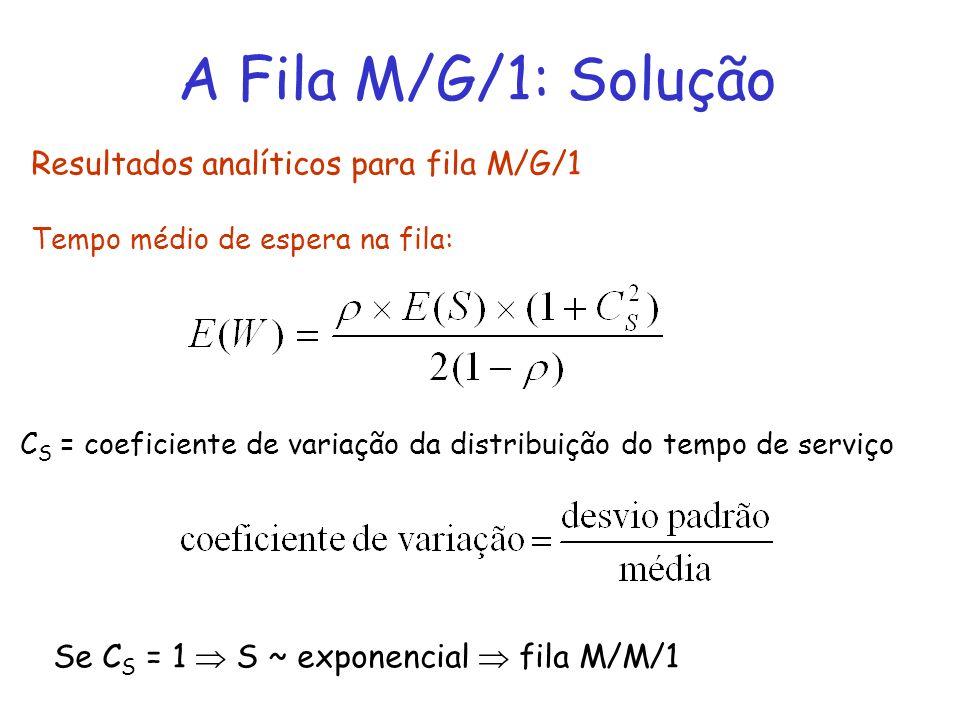 A Fila M/G/1: Solução Resultados analíticos para fila M/G/1 Tempo médio de espera na fila: C S = coeficiente de variação da distribuição do tempo de s