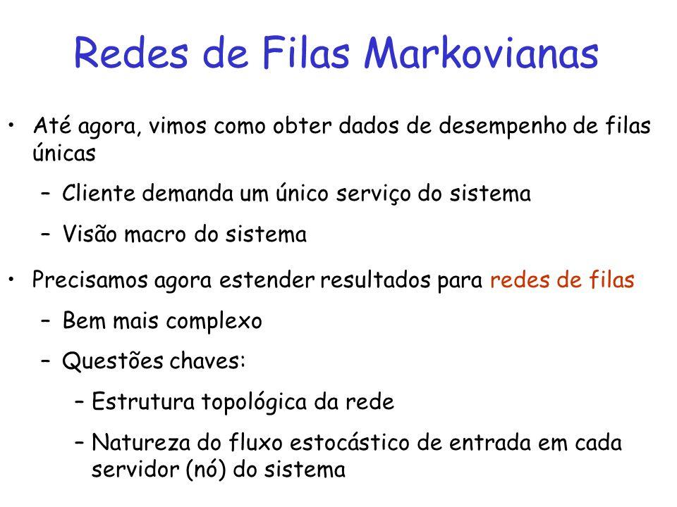 Redes de Filas Markovianas Até agora, vimos como obter dados de desempenho de filas únicas –Cliente demanda um único serviço do sistema –Visão macro d