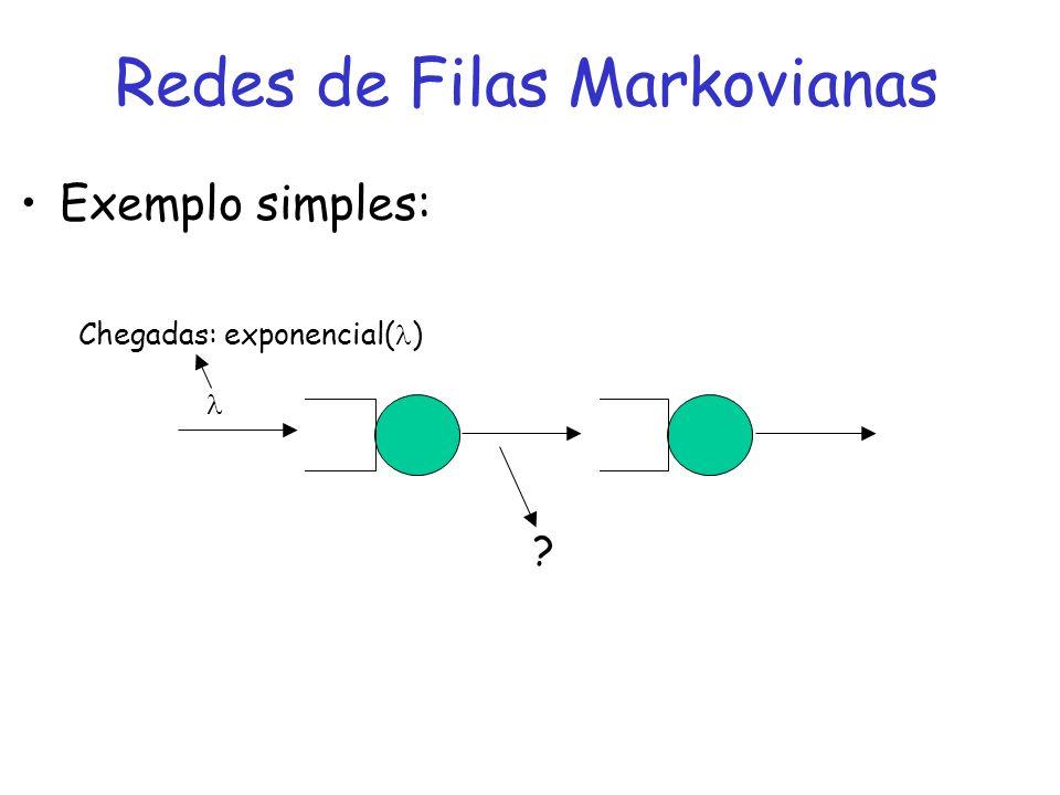 Redes de Filas Markovianas Exemplo simples: Chegadas: exponencial( ) ?