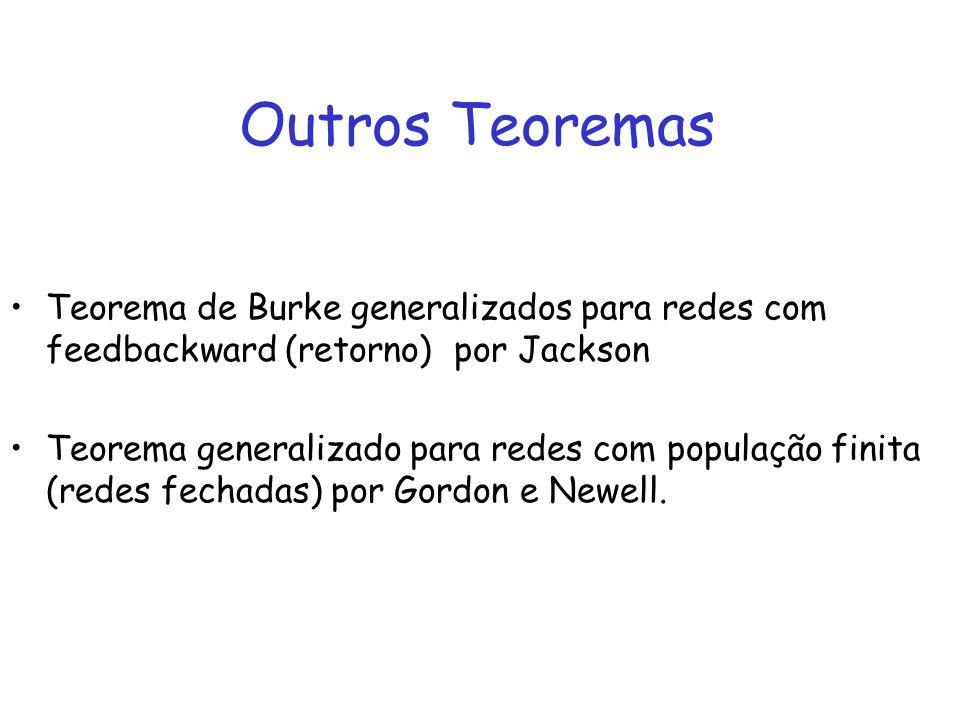 Outros Teoremas Teorema de Burke generalizados para redes com feedbackward (retorno) por Jackson Teorema generalizado para redes com população finita