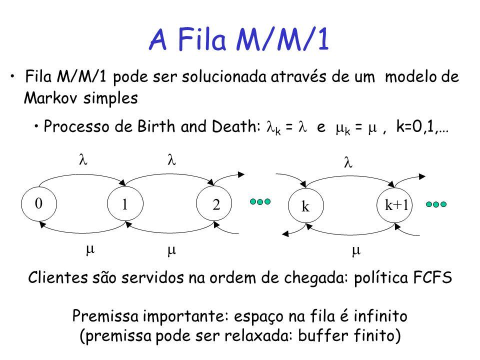 A Fila M/M/1 0 1 2 k k+1 Clientes são servidos na ordem de chegada: política FCFS Premissa importante: espaço na fila é infinito (premissa pode ser re