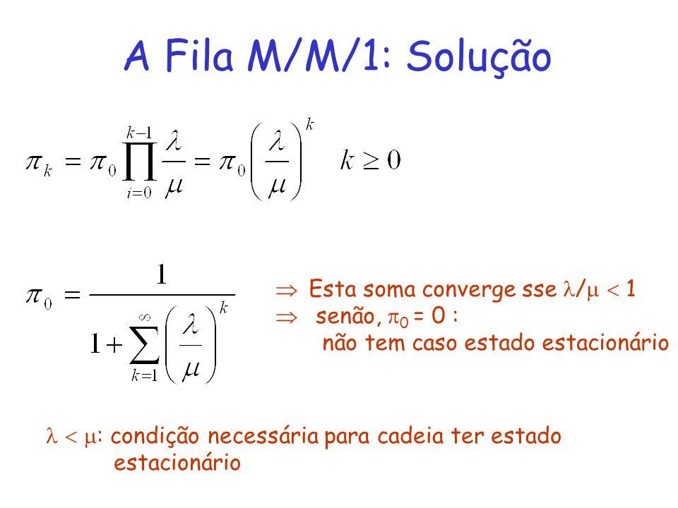 A Fila M/M/1: Solução Esta soma converge sse / 1 senão, 0 = 0 : não tem caso estado estacionário : condição necessária para cadeia ter estado estacion