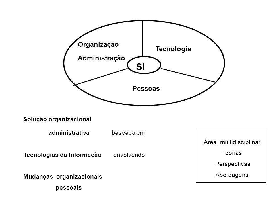 SI Tecnologia Organização Administração Pessoas Solução organizacional administrativa baseada em Tecnologias da Informação envolvendo Mudanças organiz
