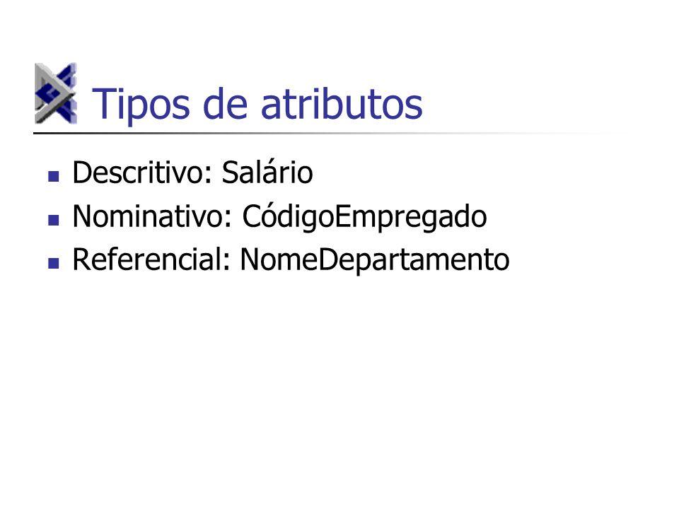 Tipos de atributos Descritivo: Salário Nominativo: CódigoEmpregado Referencial: NomeDepartamento