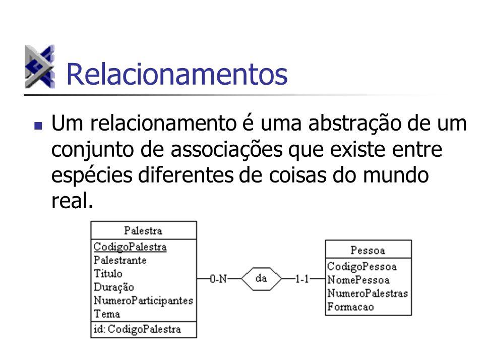 Relacionamentos Um relacionamento é uma abstração de um conjunto de associações que existe entre espécies diferentes de coisas do mundo real.