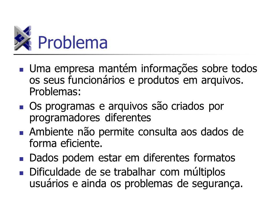 Problema Uma empresa mantém informações sobre todos os seus funcionários e produtos em arquivos. Problemas: Os programas e arquivos são criados por pr
