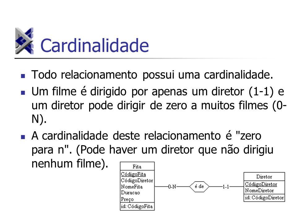 Cardinalidade Todo relacionamento possui uma cardinalidade. Um filme é dirigido por apenas um diretor (1-1) e um diretor pode dirigir de zero a muitos