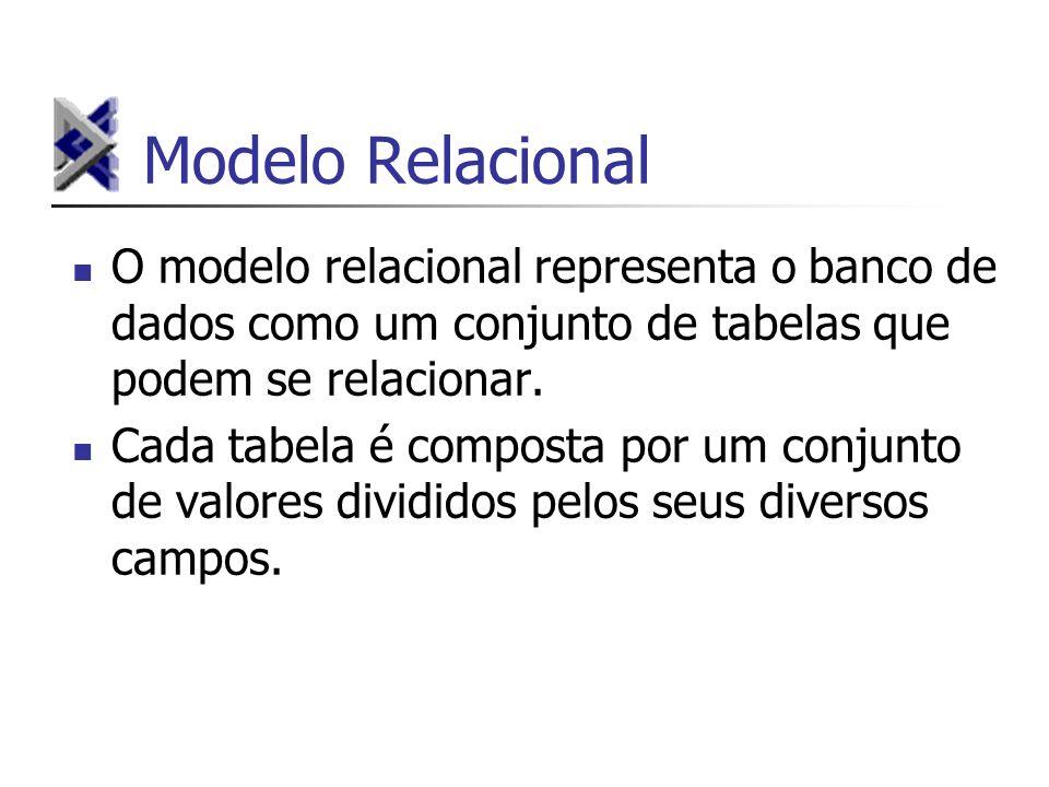 Modelo Relacional O modelo relacional representa o banco de dados como um conjunto de tabelas que podem se relacionar. Cada tabela é composta por um c