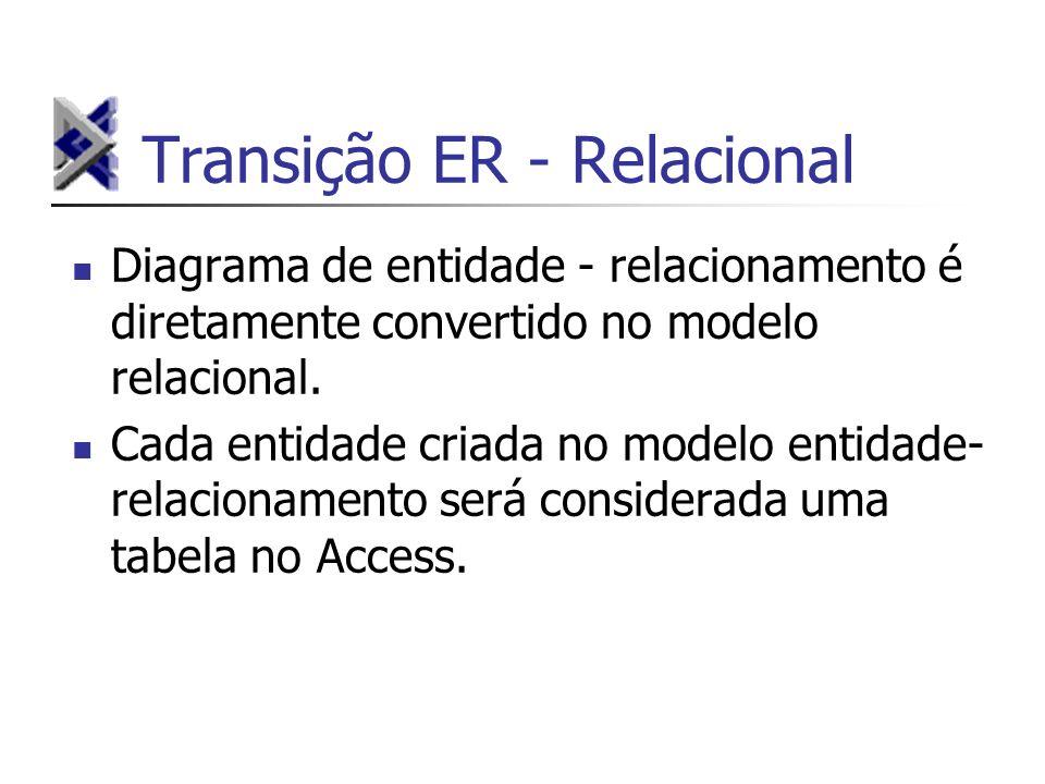 Transição ER - Relacional Diagrama de entidade - relacionamento é diretamente convertido no modelo relacional. Cada entidade criada no modelo entidade