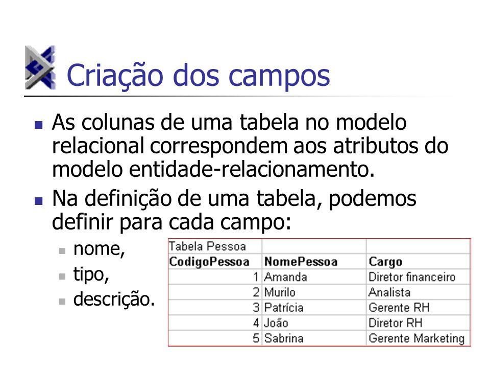 Criação dos campos As colunas de uma tabela no modelo relacional correspondem aos atributos do modelo entidade-relacionamento. Na definição de uma tab