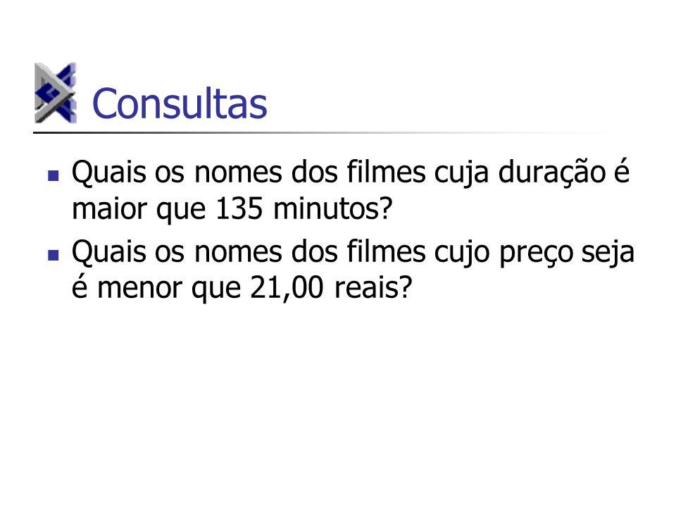 Consultas Quais os nomes dos filmes cuja duração é maior que 135 minutos? Quais os nomes dos filmes cujo preço seja é menor que 21,00 reais?