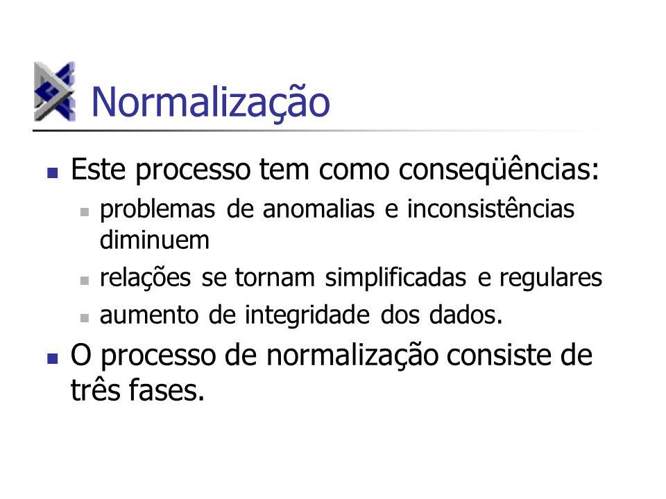 Normalização Este processo tem como conseqüências: problemas de anomalias e inconsistências diminuem relações se tornam simplificadas e regulares aume