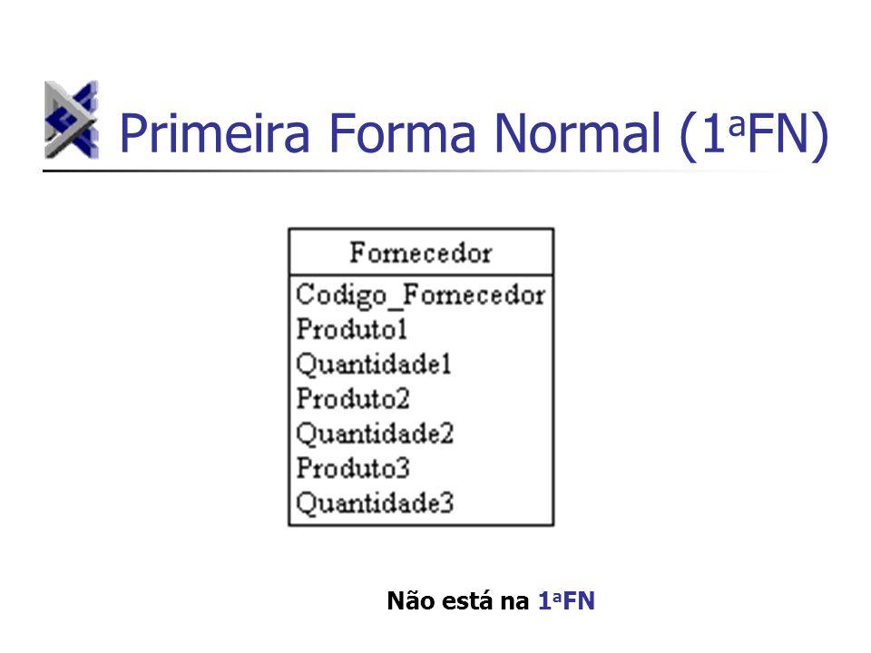 Primeira Forma Normal (1 a FN) Não está na 1 a FN