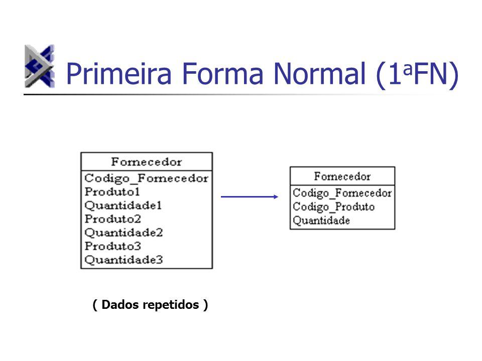 Primeira Forma Normal (1 a FN) ( Dados repetidos )