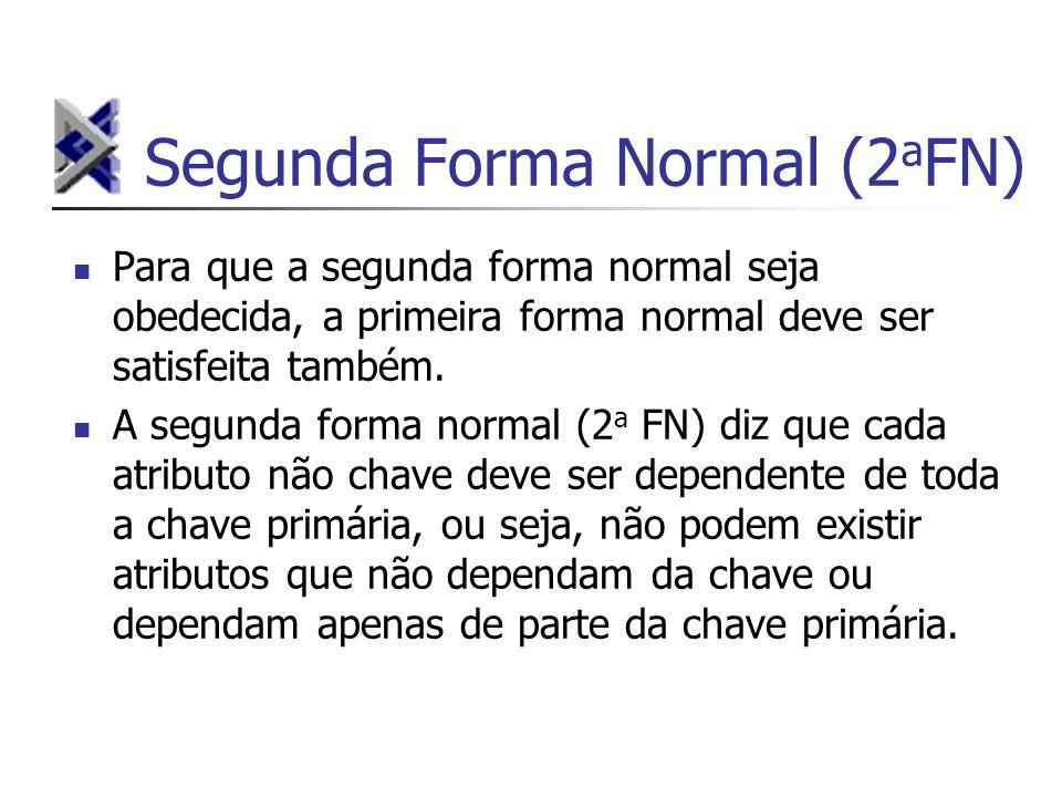 Segunda Forma Normal (2 a FN) Para que a segunda forma normal seja obedecida, a primeira forma normal deve ser satisfeita também. A segunda forma norm